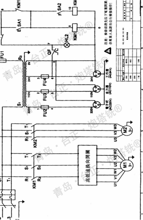 【原创】6lw青岛台正炮塔铣床厂家工艺结构图